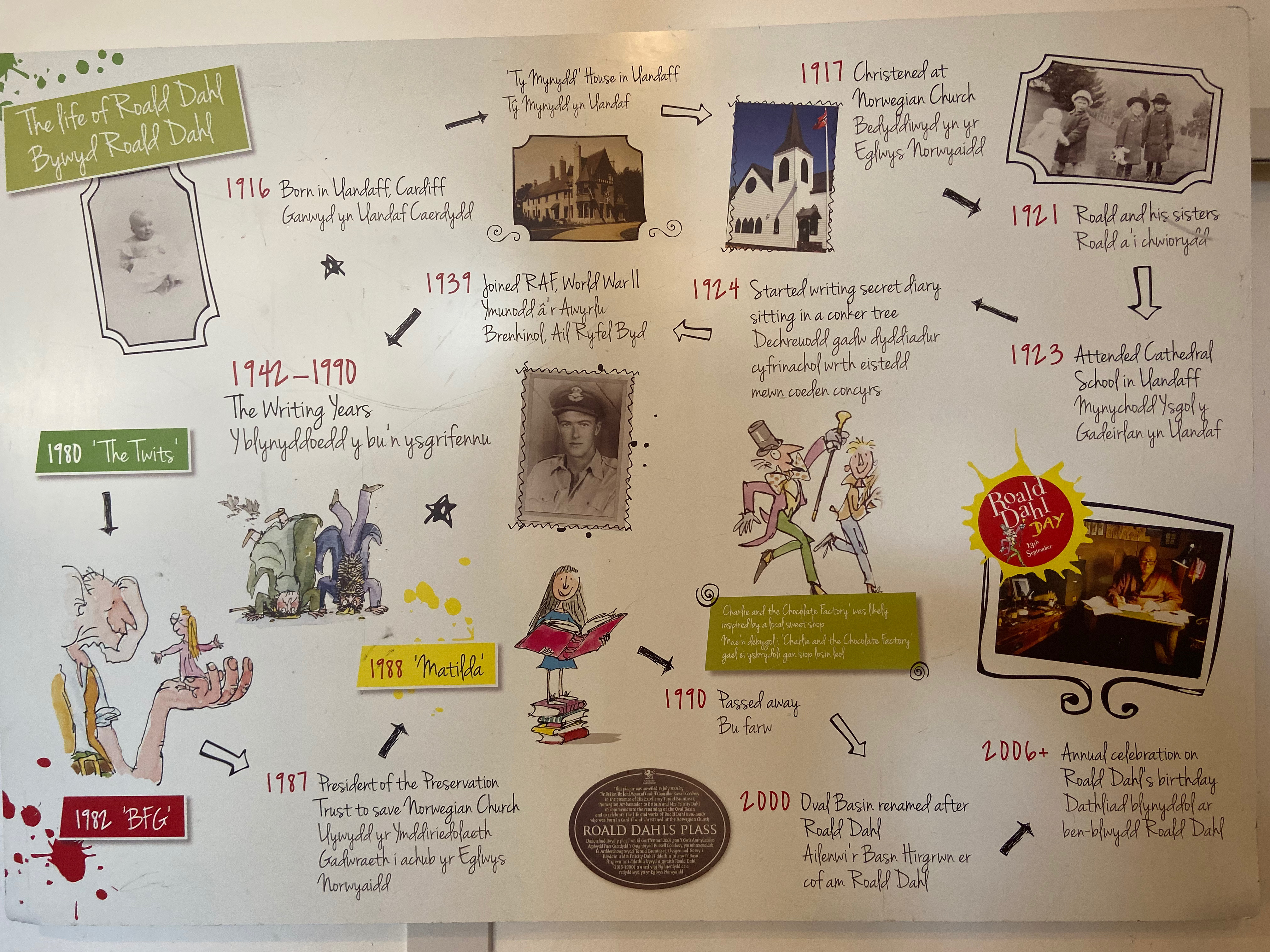A wall feature displays a timeline of Roald Dahl's life and links to Cardiff